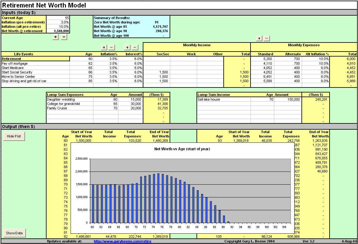 Excel Financial Templates   Resourcesaver Intended For Retirement Planning Spreadsheet Templates