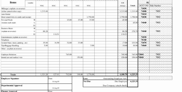 Excel Medical Expense Template New Business Expenses Form Template For Business Expenses Template Excel