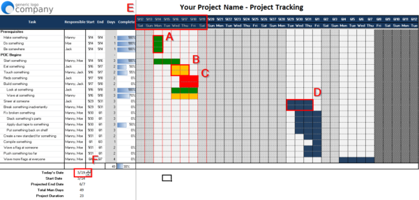 Excel | Mlynn Within Project Plan Spreadsheet