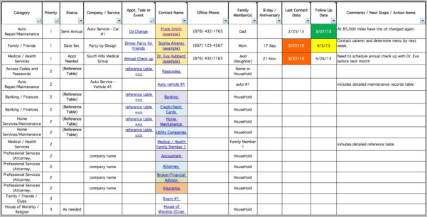 Excel Project Management Tracking Templates And Task Tracker Throughout Free Excel Task Management Tracking Templates
