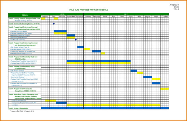 Excel Project Schedule Template Free 28 Images Schedule And Project With Project Planning Timeline Template Excel