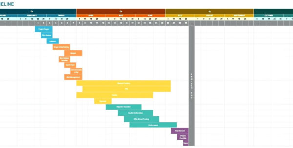 Excel Project Timeline Template Free Download   Durun.ugrasgrup Throughout Project Timeline Templates