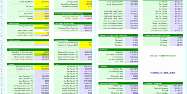 Excel Real Estate Investment Templates Unique Excel Investment With Investment Property Calculator Excel Spreadsheet