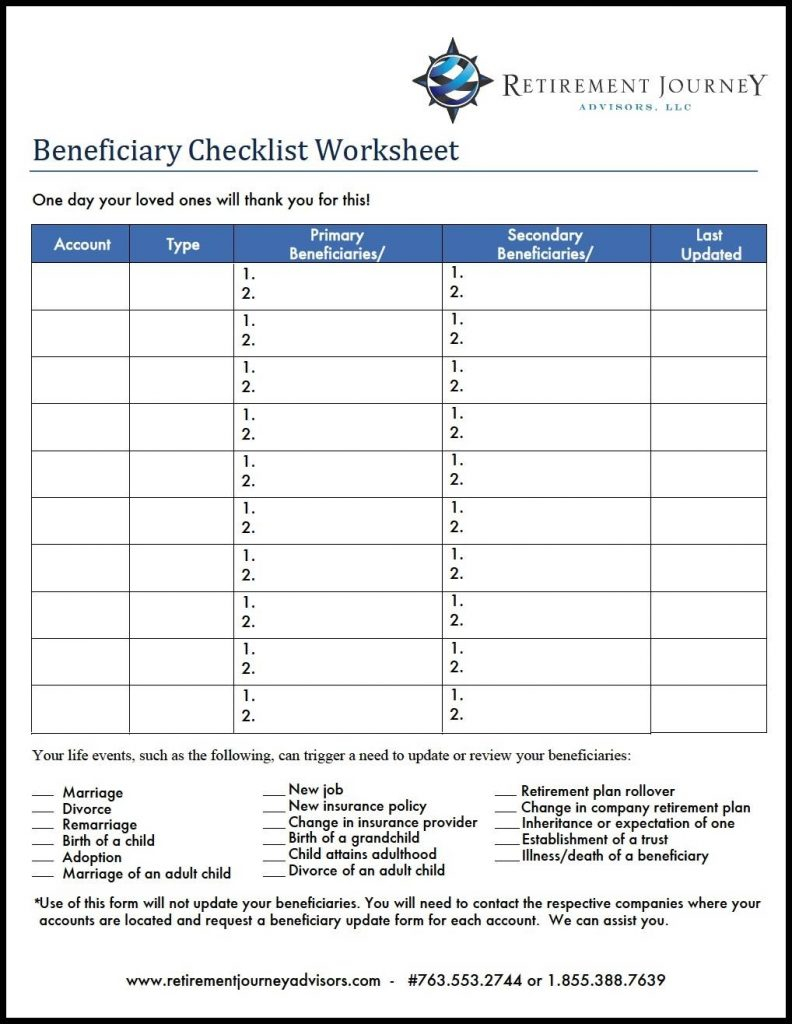 Excel Retirement Budget Template | Papillon-Northwan in Spreadsheet For Retirement Planning