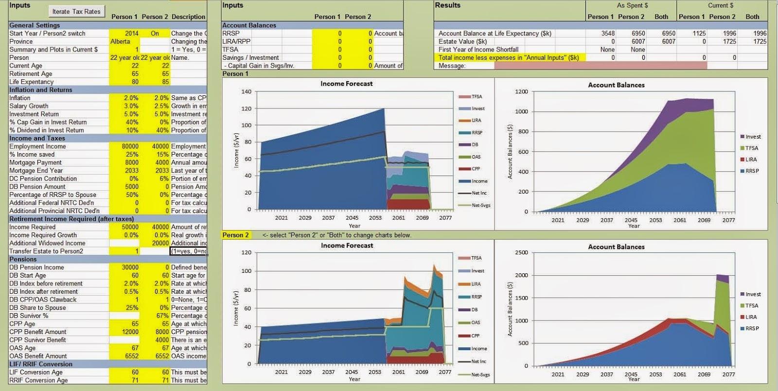 Excel Retirement Formula Samplebusinessresume To Retirement Planning For Retirement Planning Spreadsheet Templates