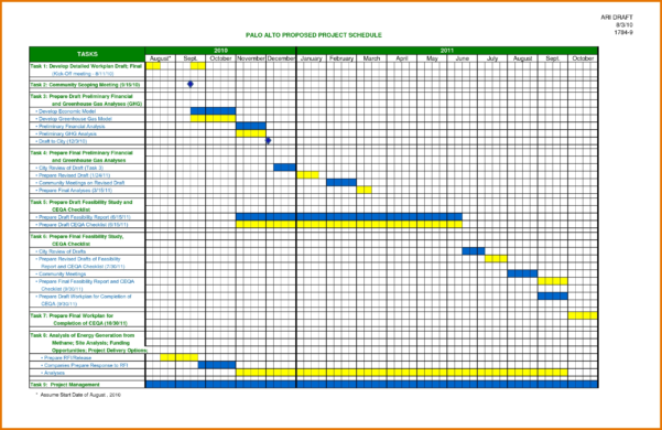 Excel Schedule Template 28 Images 7 Excel Project Timeline And With Monthly Project Timeline Template Excel