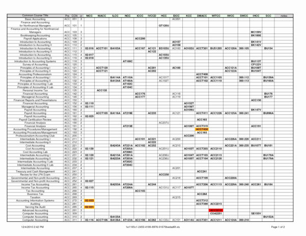 Excel Spreadsheet For Accounting Of Small Business Awesome Excel To Spreadsheet For Accounting In Small Business