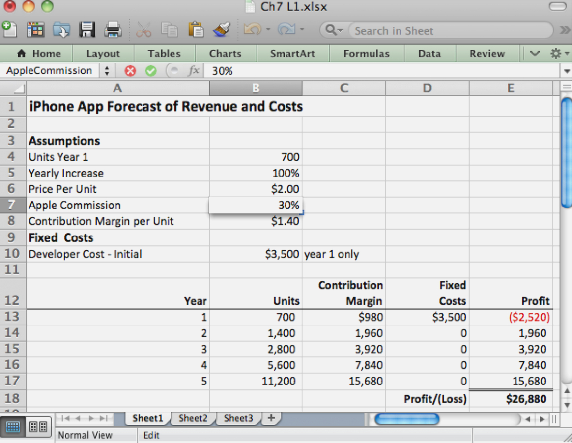 Excel Spreadsheet For Business Expenses Pl Template Small Templates Intended For Business Expense Tracker Excel Template