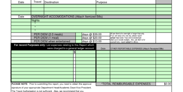 Excel Spreadsheet For Monthly Business Expenses Download Free With Business Expenses Template Free Download