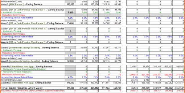 Excel Spreadsheet For Retirement Planning | Papillon Northwan Within Retirement Planning Excel Spreadsheet
