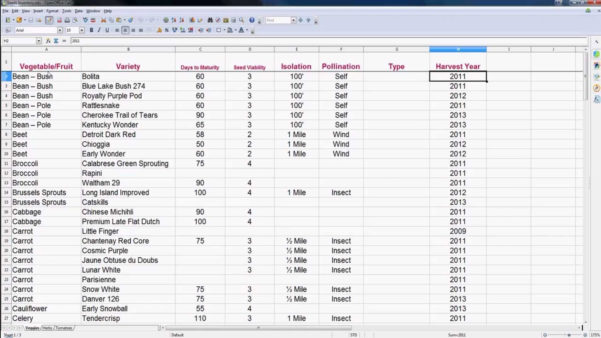 Excel Spreadsheet For Warehouse Inventory | Sosfuer Spreadsheet Intended For Warehouse Inventory Management Excel Templates