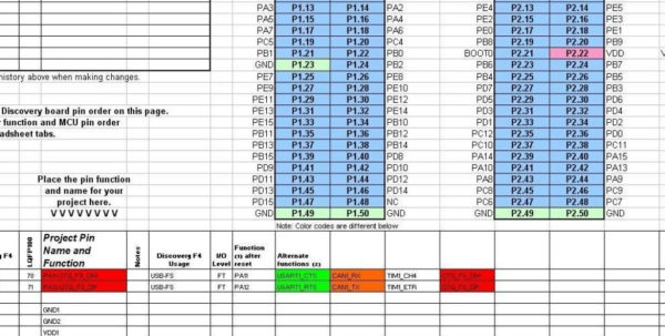 Excel Spreadsheet Parts With Regard To Components Of A Spreadsheet Inside Components Of A Spreadsheet