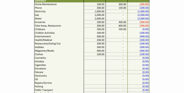 Excel Spreadsheet Templates Best Business Plan Financial Projections With Financial Projections Excel Spreadsheet
