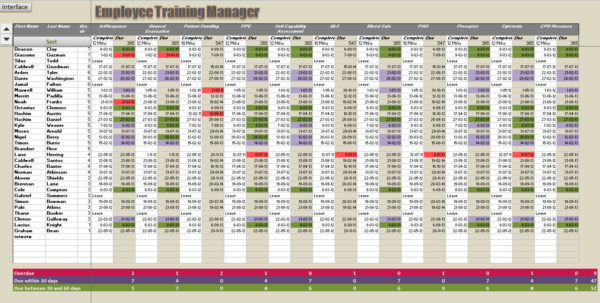 Excel Spreadsheet To Track Employee Training On Spreadsheet Software Inside How To Learn Excel Spreadsheets