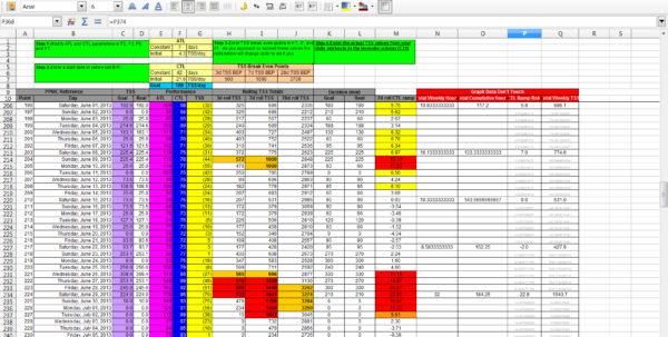 Excel Spreadsheet Training On Google Spreadsheets Spreadsheet For For Courses On Excel Spreadsheets