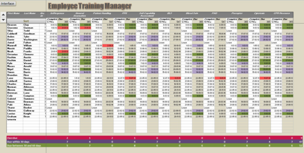 Excel Spreadsheet Training Traini On Workout Log Week Army Tracker Throughout Courses On Excel Spreadsheets Courses On Excel Spreadsheets Spreadsheet Software