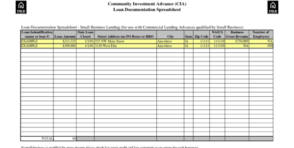 Excel Template For Business Expenses New Business Bud Spreadsheet In Spreadsheet Template For Small Business Expenses Spreadsheet Template For Small Business Expenses Business Spreadsheet