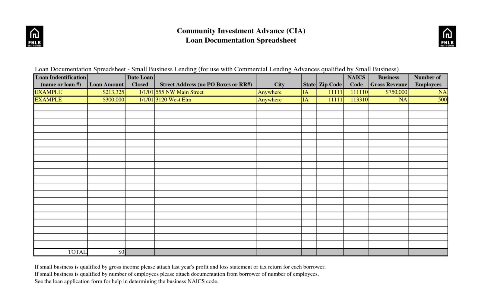 Excel Template For Small Business Fresh Business Excel Template For Spreadsheet Examples For Small Business