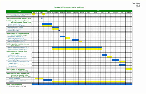 Excel Template Timeline Project Management Best Of Free Excel Within Project Plan Timeline Excel