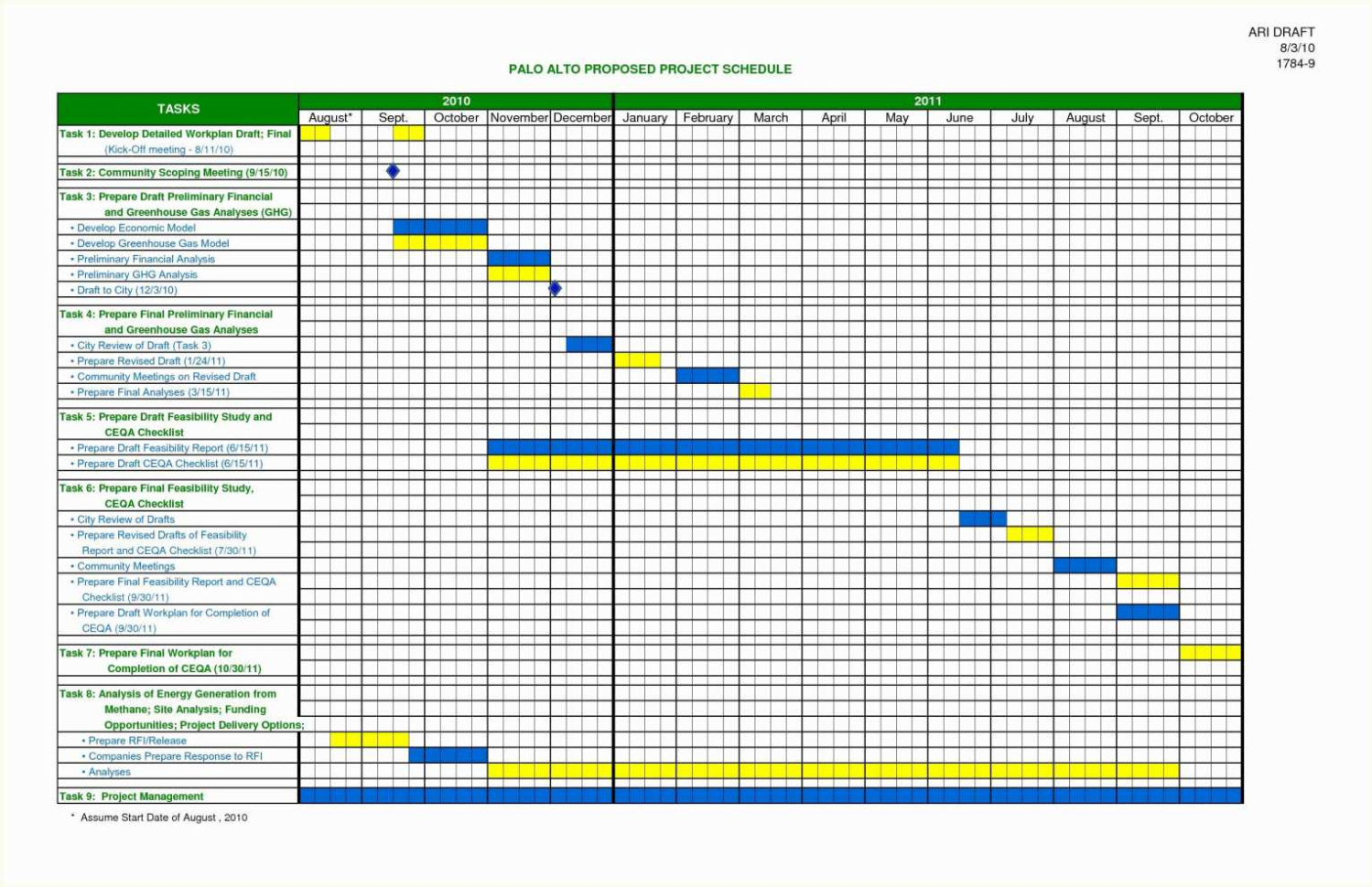 Excel Templates For Construction Project Management Project Within Project Timeline Templates