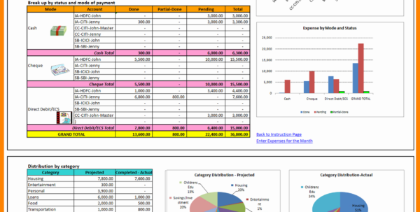 Excel Templates For Tax Expenses New Business Expense Tracking In Expenses Tracking Spreadsheet