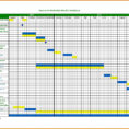 Excel Timeline Template – Gehen In Project Timeline Template Excel 2010