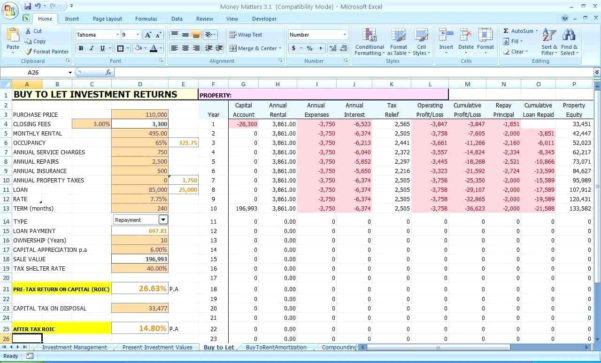 Expense And Income Template   Durun.ugrasgrup Intended For Business Expense And Profit Spreadsheet
