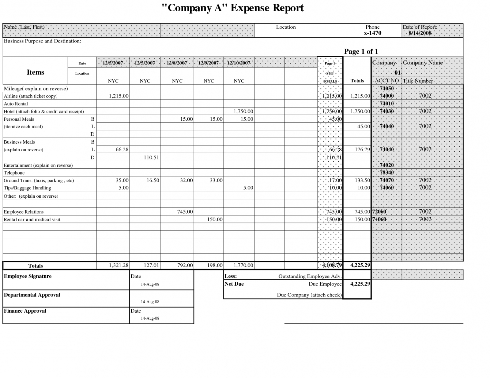 Expense Report Sample Example Of Company Budget Spreadsheet To Company Expense Report