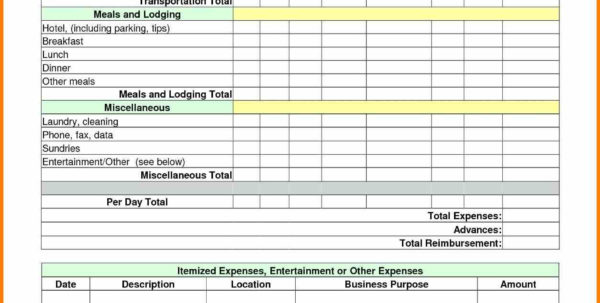 Expenses Form Template   Durun.ugrasgrup With Business Expenses Form Template