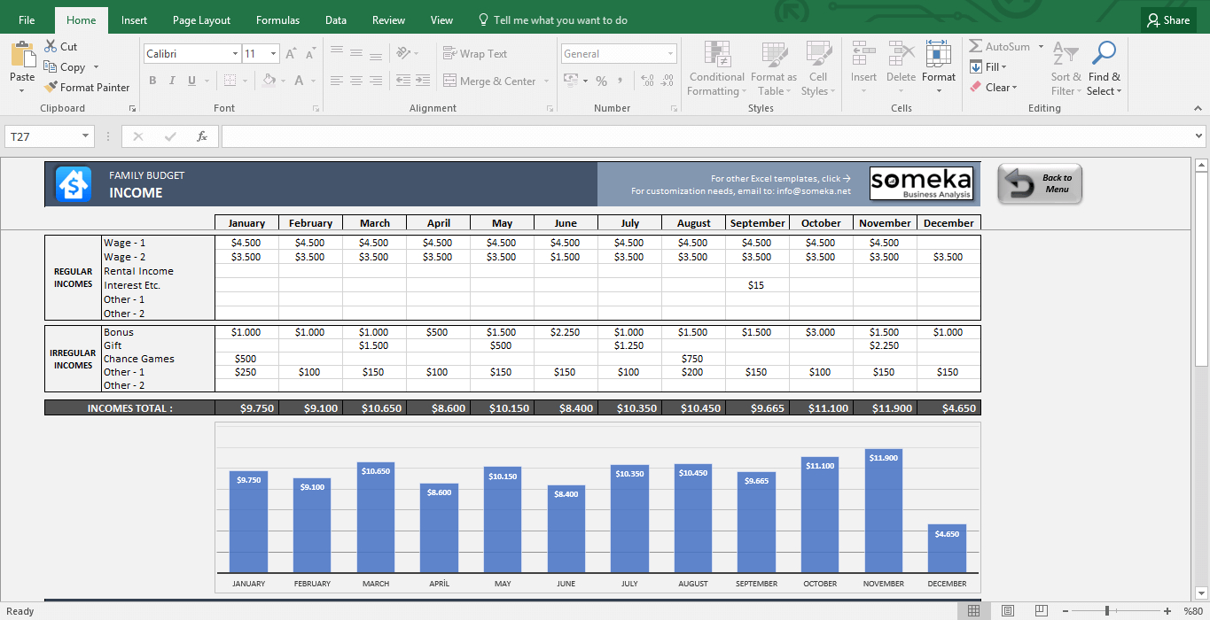 Family Budget - Excel Budget Template For Household In Budgeting Tool Excel
