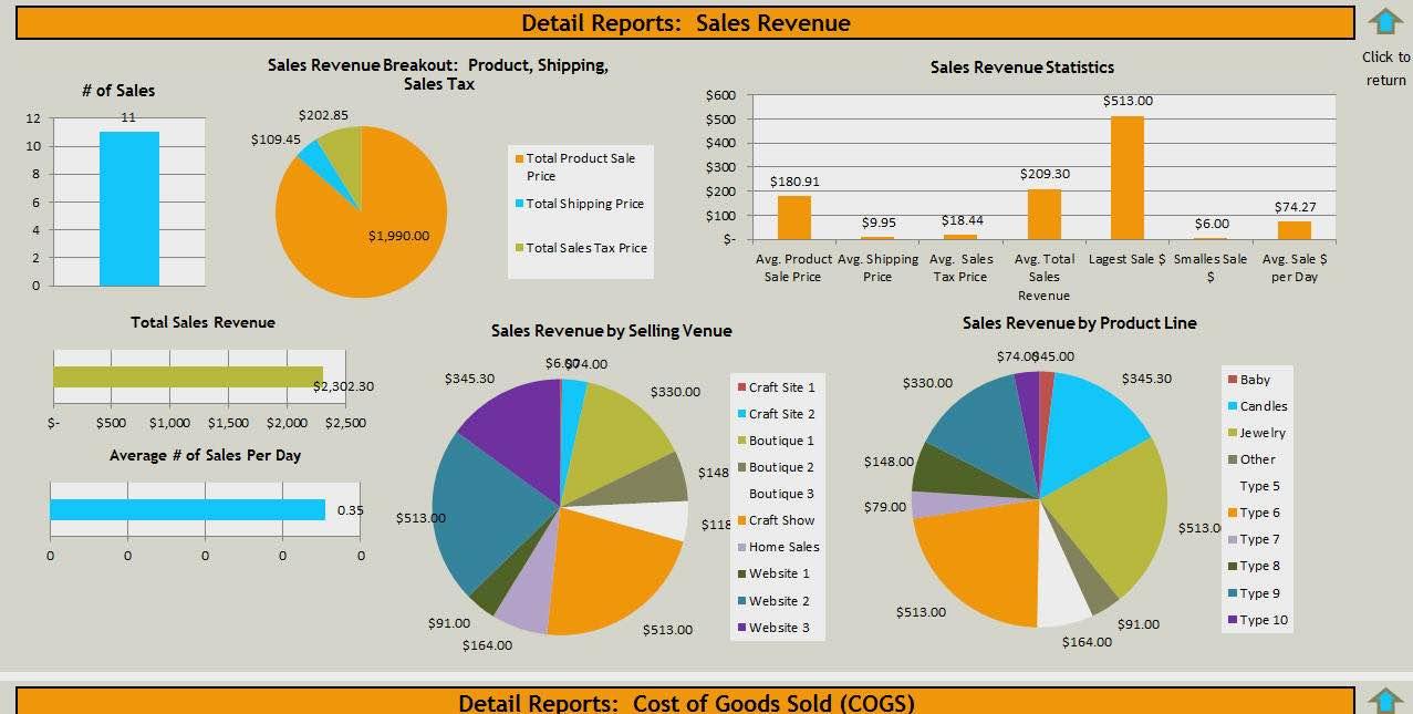 Farm Accounting Excel Spreadsheet   Papillon Northwan To Excel Spreadsheet For Farm Accounting
