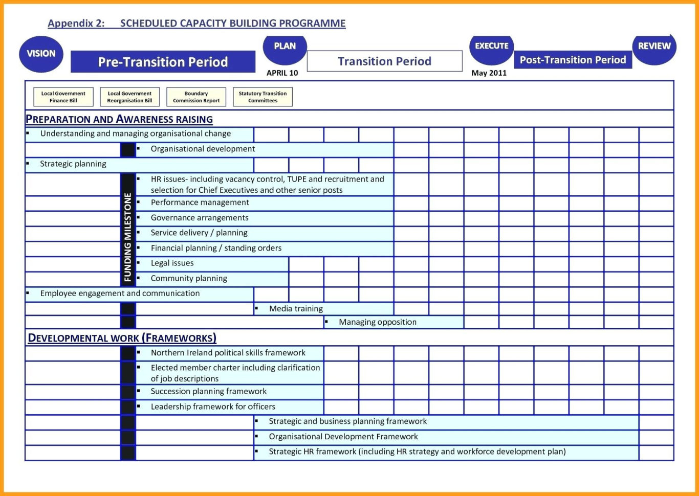Financial Business Plan Template Excel Save Awesome Business Plan In Business Plan Financial Template Excel