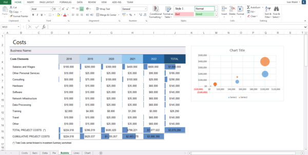 Financial Business Plan Template Xls And Business Plan Financial With Financial Projections Excel Spreadsheet