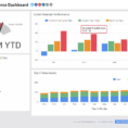 Financial Performance | Executive Dashboard Examples   Klipfolio And Business Kpi Dashboard Excel