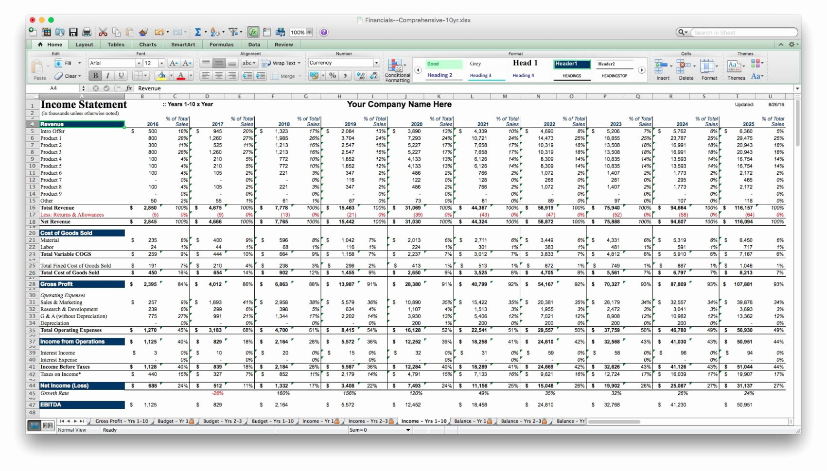 Financial Planning Spreadsheet For Startups On Spreadsheet For Mac For Financial Planning Excel Sheet
