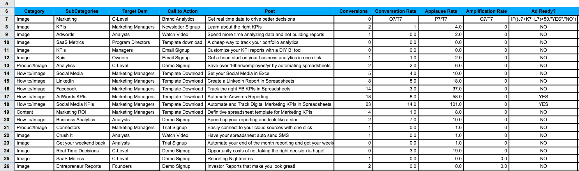 Five Instagram Kpis You Can Track In Your Spreadsheet For Kpi Tracking Spreadsheet Template