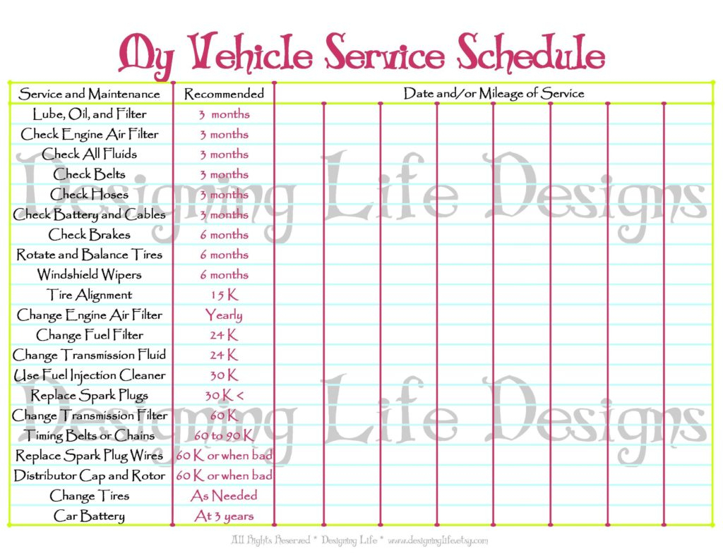 Fleet Maintenance Spreadsheet   Tagua Spreadsheet Sample Collection With Fleet Maintenance Spreadsheet