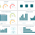 Fmcg Dashboards   Explore The Best Examples & Templates Within Kpi Tracker Template