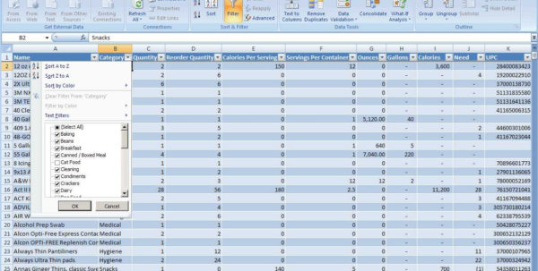 Food Pantry Inventory Spreadsheet | Sosfuer Spreadsheet With Food Pantry Inventory Spreadsheet