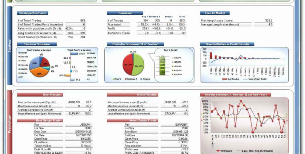 Forex Risk Management Excel Spreadsheet As How To Make A Spreadsheet Throughout Excel Spreadsheet Download
