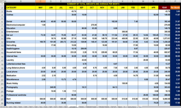 Free 12 Month Advanced Finances Tracking And Analysis Spreadsheet In Track Expenses Spreadsheet