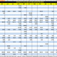 Free 12 Month Advanced Finances Tracking And Analysis Spreadsheet With Personal Expense Tracking Spreadsheet Template
