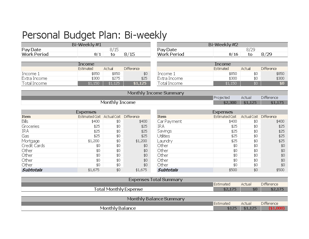 Free Bi Weekly Family Budget | Templates At Allbusinesstemplates For Free Family Budget Spreadsheet