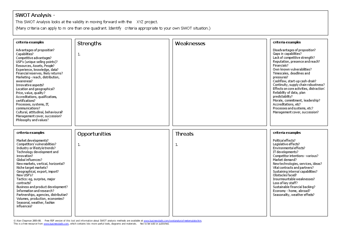 Free Blank Swot Analysis Word | Templates At Allbusinesstemplates And Businessballs Project Management Templates