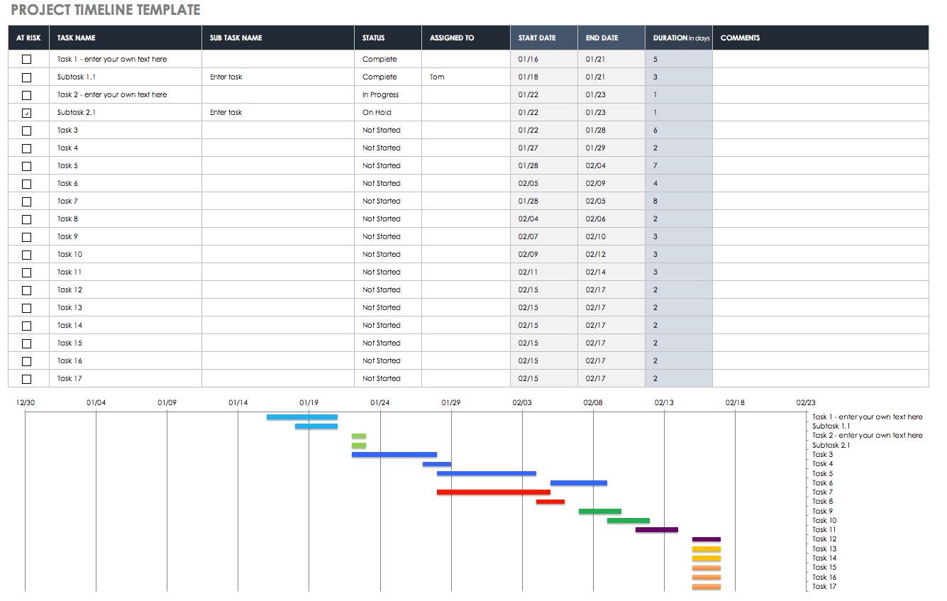 Free Blank Timeline Templates | Smartsheet In School Project Timeline Templates