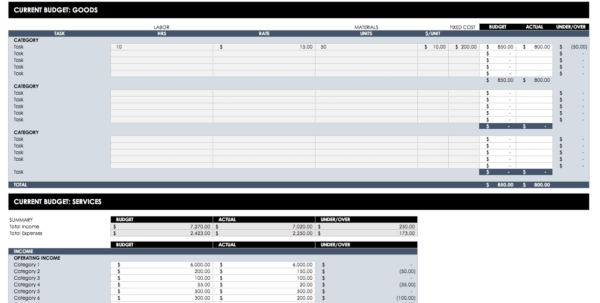 Free Budget Templates In Excel For Any Use To Microsoft Excel Budget Spreadsheet