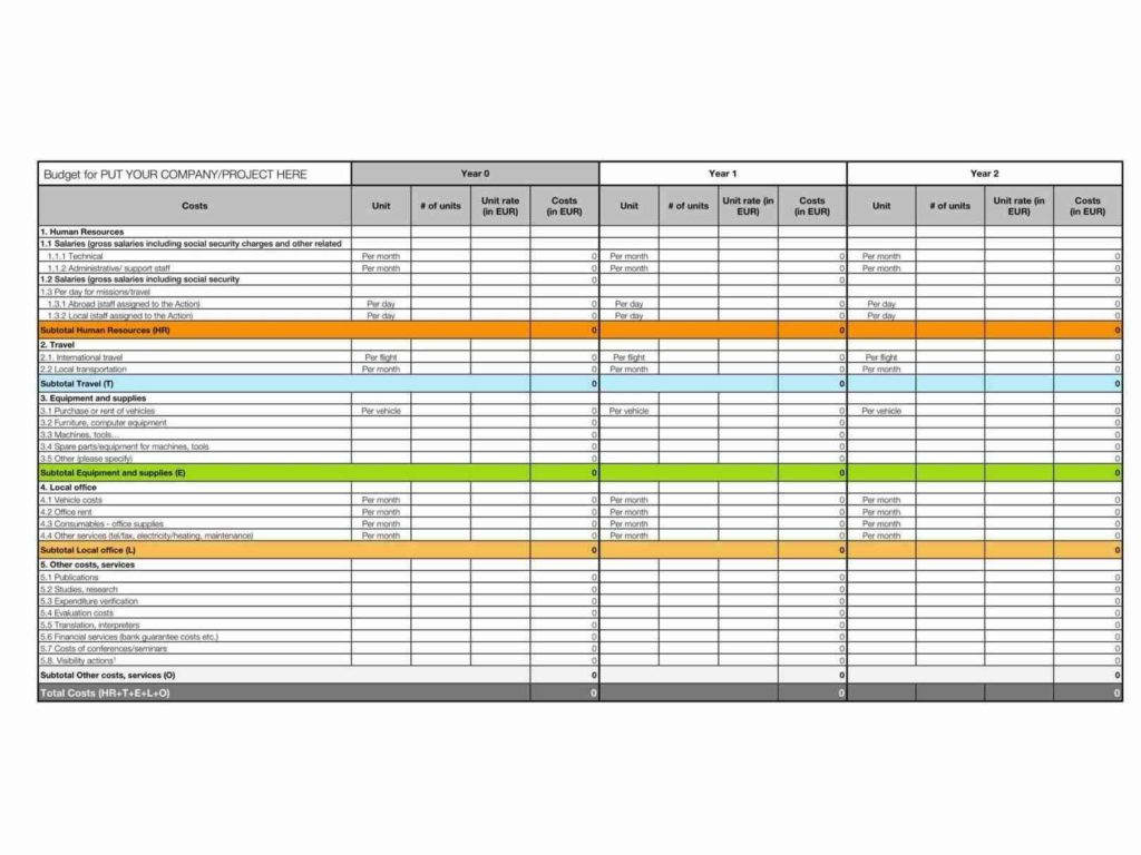 Free Business Expense Spreadsheet   Durun.ugrasgrup In Business Expenses Spreadsheet