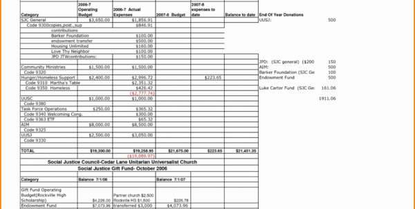 Free Church Accounting Forms Best Of Awesome Excel Spreadsheet And Free Church Accounting Spreadsheets