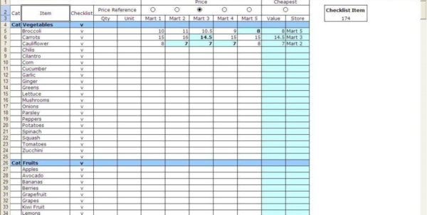 Free Construction Cost Estimate Forms Construction Estimate Forms In Asset Management Spreadsheet Template