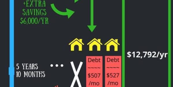 Free Debt Reduction Spreadsheet   Papillon Northwan Inside Free Debt Reduction Spreadsheet Free Debt Reduction Spreadsheet Spreadsheet Software